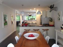 Standardowe ceny nieruchomości